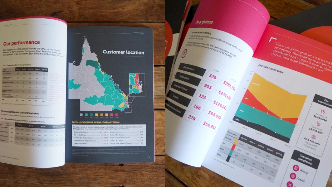 Annual report spreads